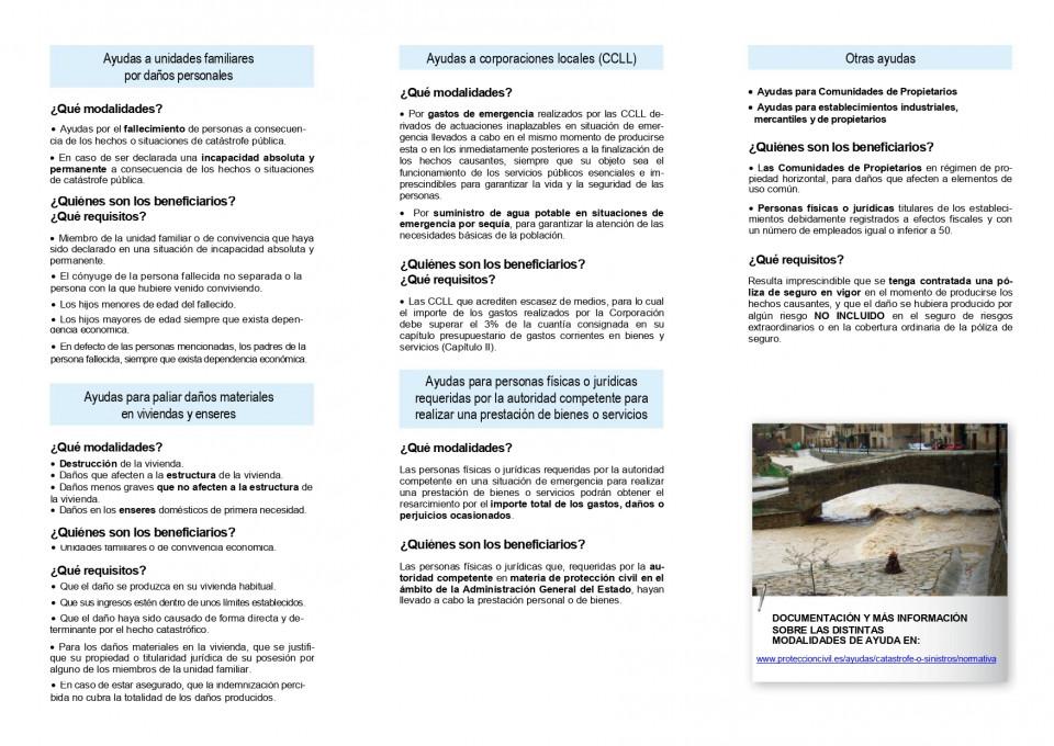 Información solicitudes Zona Catastrófica